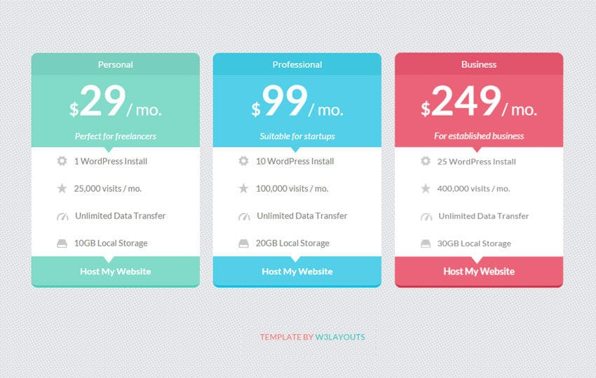 Flat Pricing Tables Widget Template Mobile website template Free