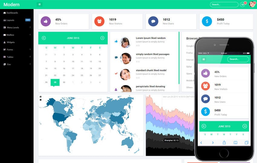 Modern Admin Panel Flat Bootstrap Responsive Web Template Mobile website template Free