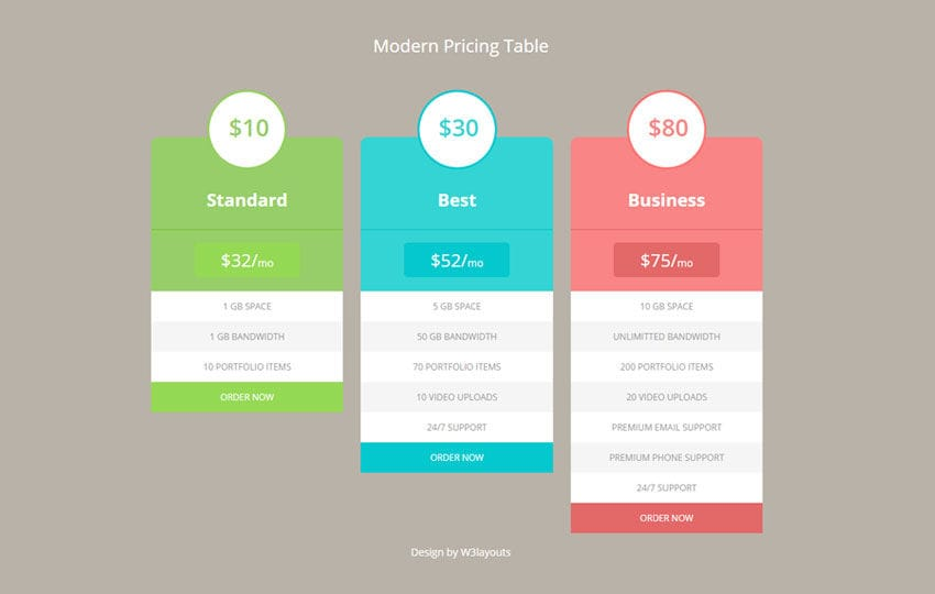 Modern Pricing Tables Responsive Widget Template