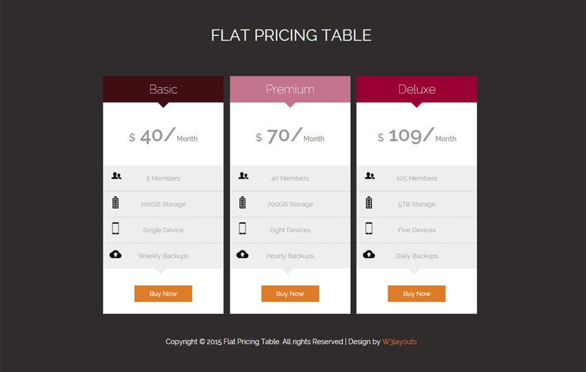 Flat Pricing Tables Responsive Widget Template Mobile website template Free