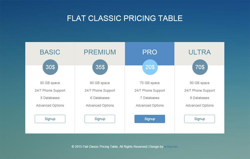 Flat Classic Pricing Table Responsive Widget Template