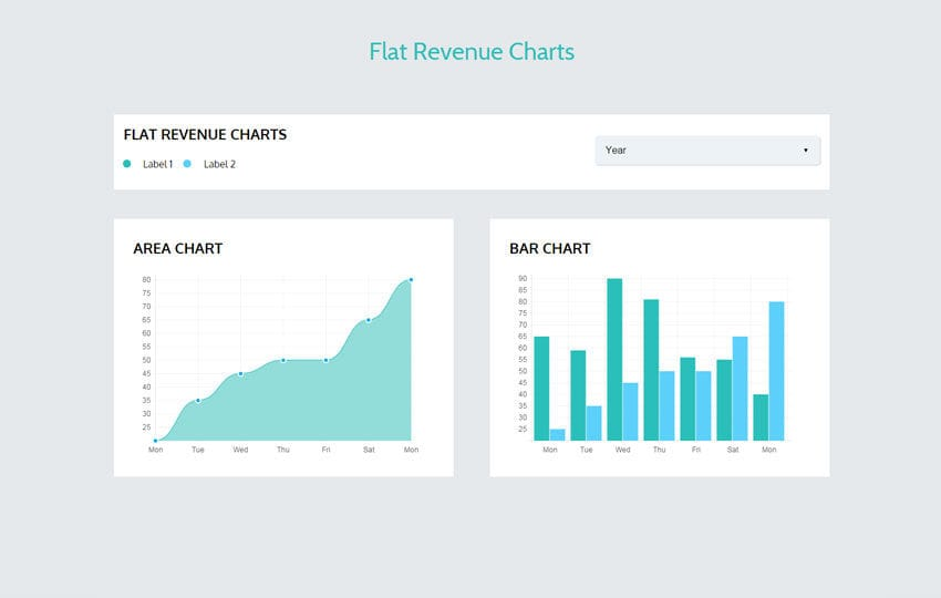 Flat Revenue Charts Responsive Widget Template Mobile website template Free