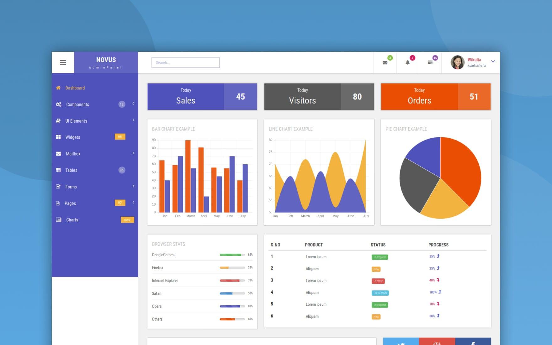 Novus Admin Panel Flat Bootstrap Responsive Web Template
