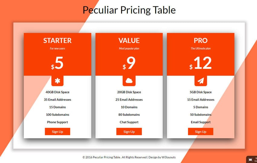 Peculiar Pricing Table Responsive Widget Template Mobile website template Free