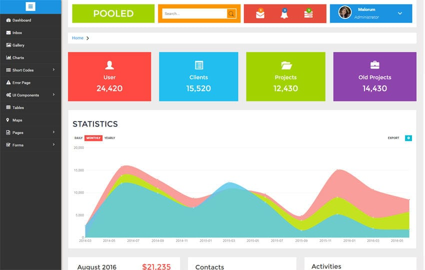Pooled Admin Panel Category Bootstrap Responsive Web Template Mobile website template Free