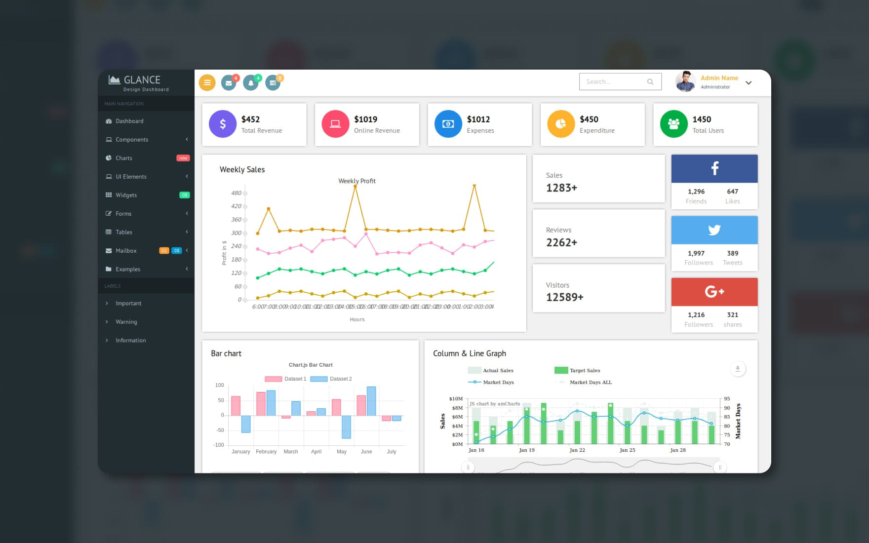 Glance Design Dashboard – Bootstrap Responsive Website Template